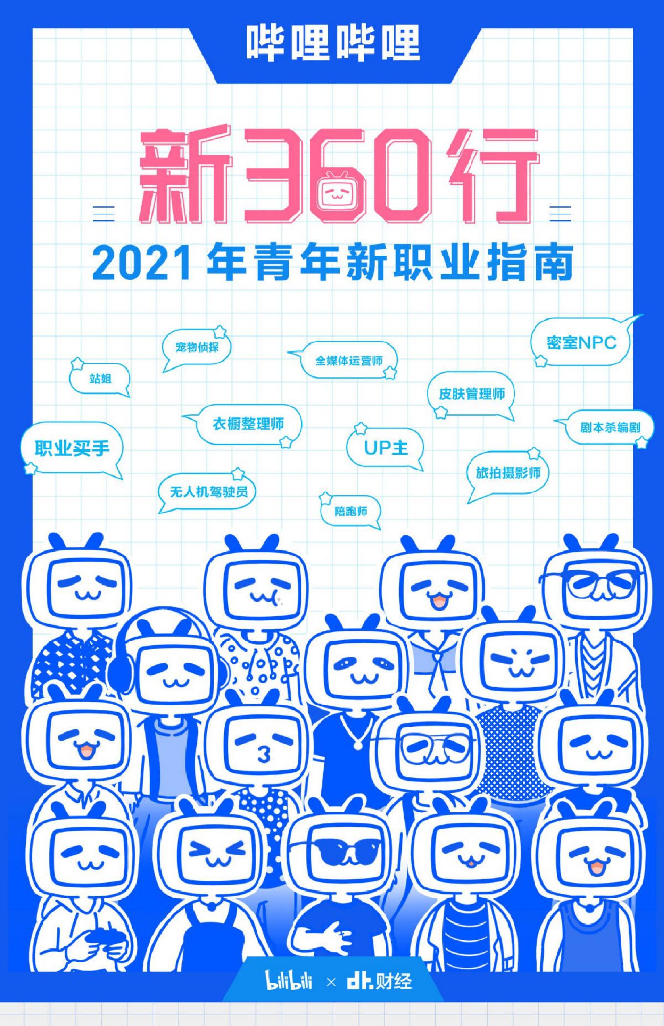 新360行:2021青年新职业指南